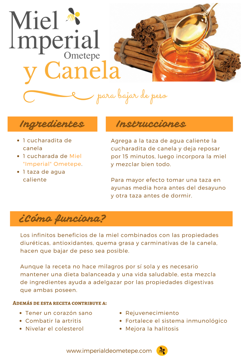 Canela y Miel.png